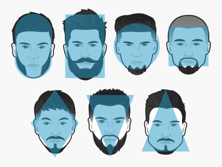 Which Beard Style Suits Me? - Determine your face shape